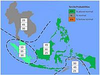 ASEANCOF / WMO