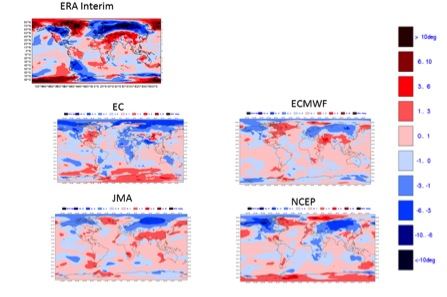 Figure 2: 2-metre temperature anomalies averaged over the period 11-17 March 2013. The top left panel shows the anomalies from re-analysis (ERA interim) relative to the past 20 years. The four other panels show the 2-metre temperature ensemble mean anomal