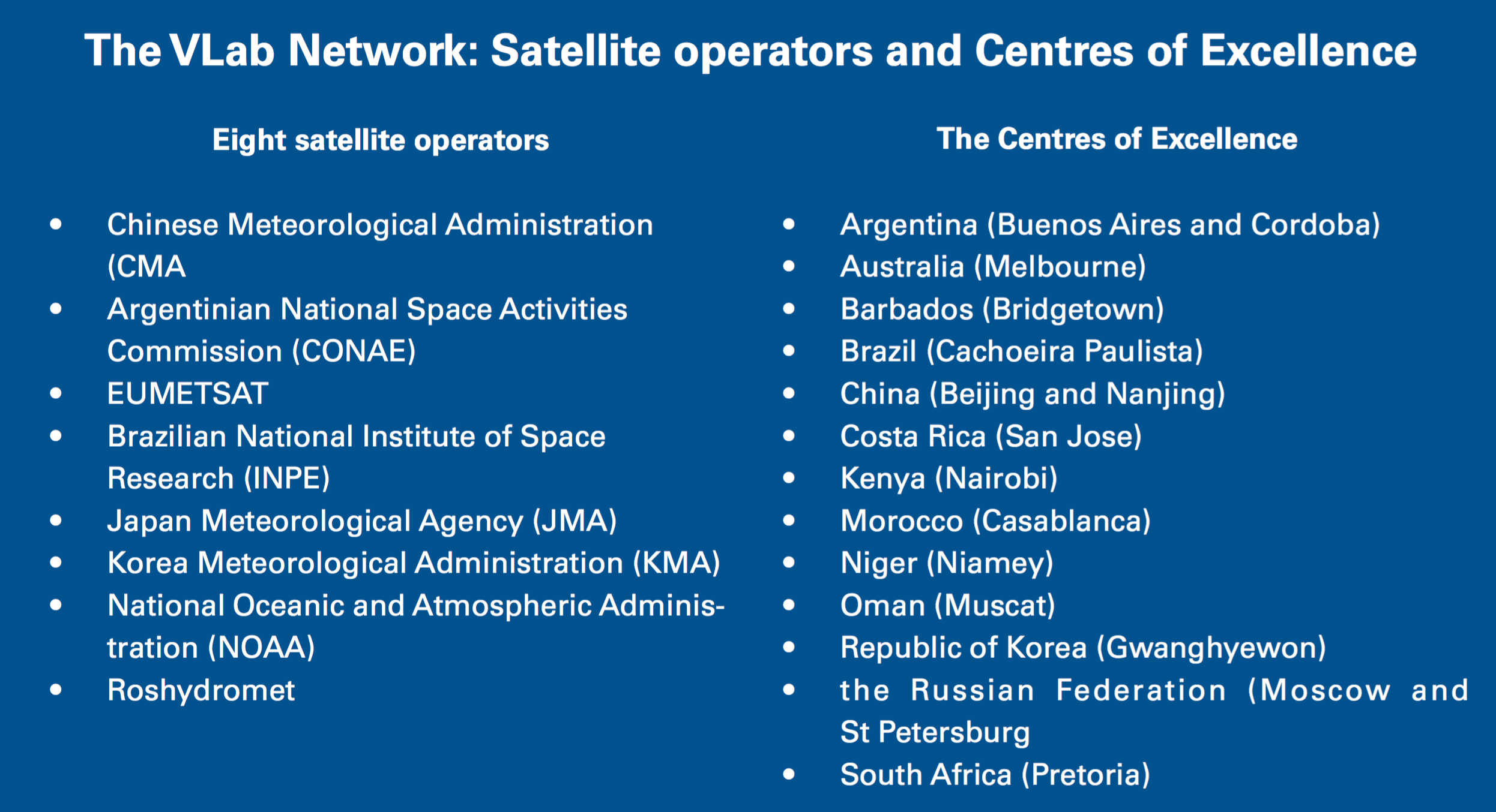 The VLab Network
