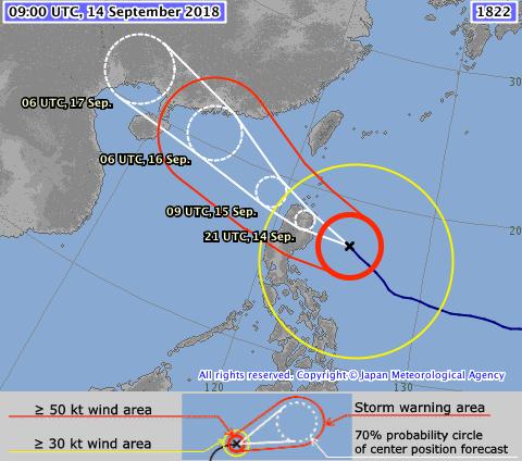 Typhoon Mangkhut, 14.9.2018