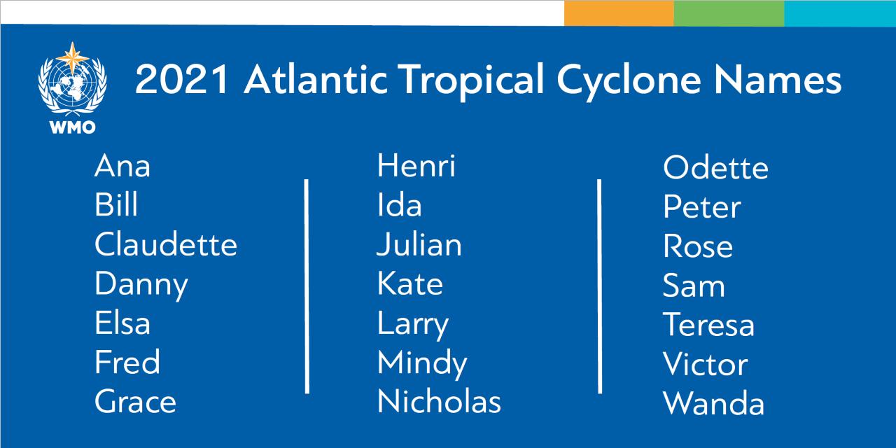 Hurricanes names