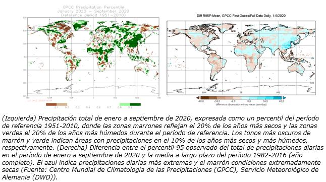 Precipitación total 12-20