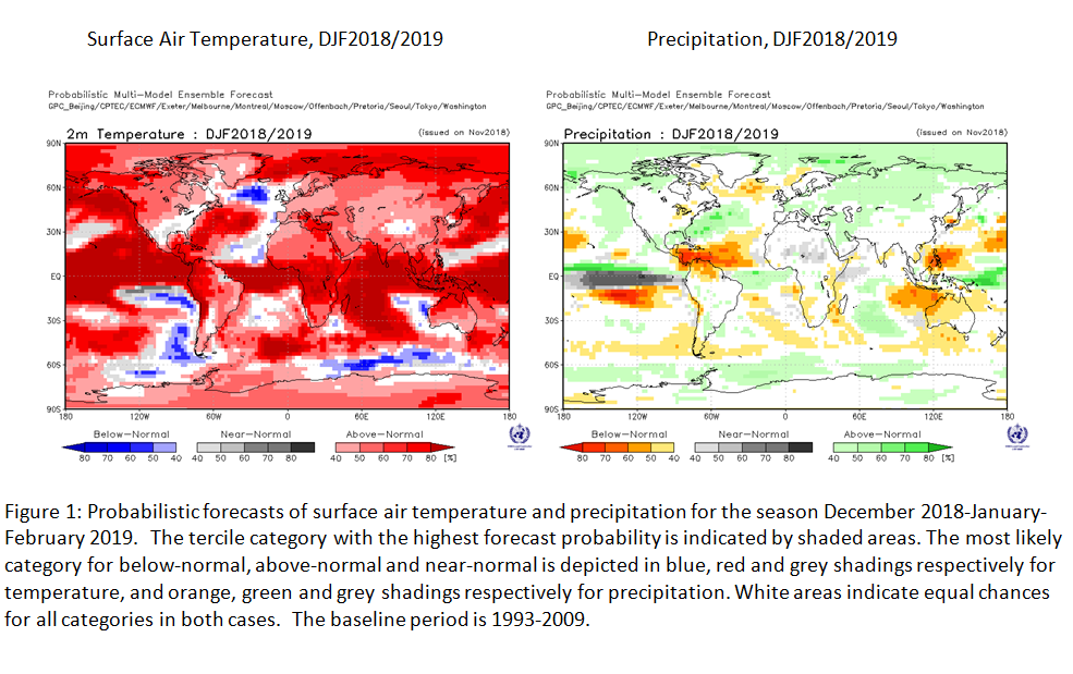 El Nino La Nina Infographics PR