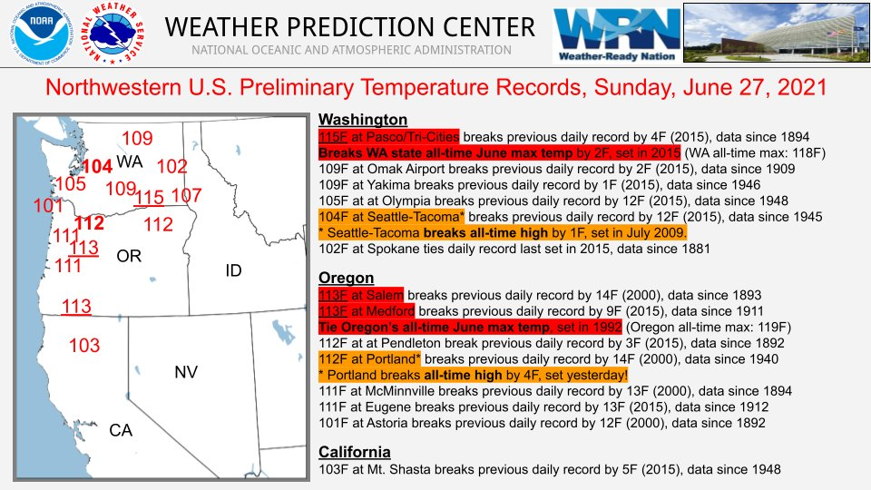 Registros de temperatura preliminar do noroeste dos EUA