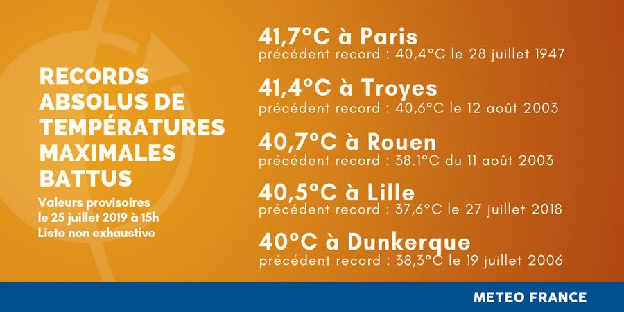 Records absolus de temperatures en France - July 2019