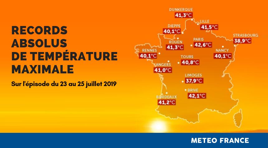 Registros de temperatura na França
