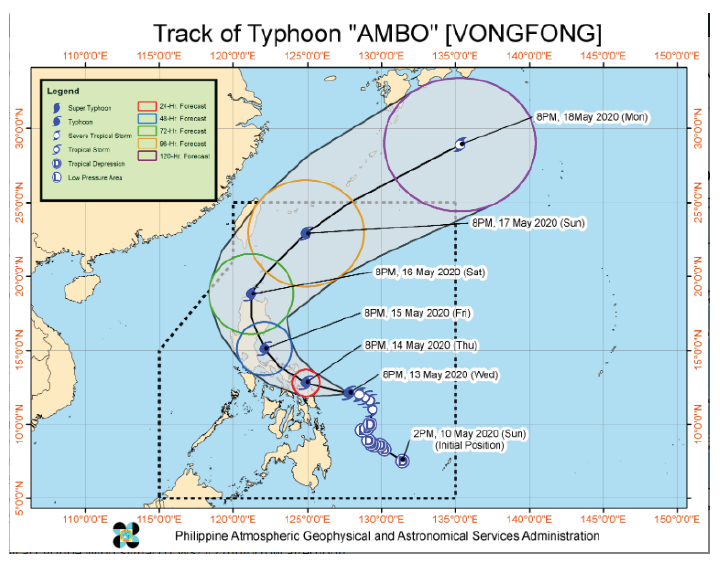 Eight-day rack of Typhoon AMBO from 10-18 May 2020