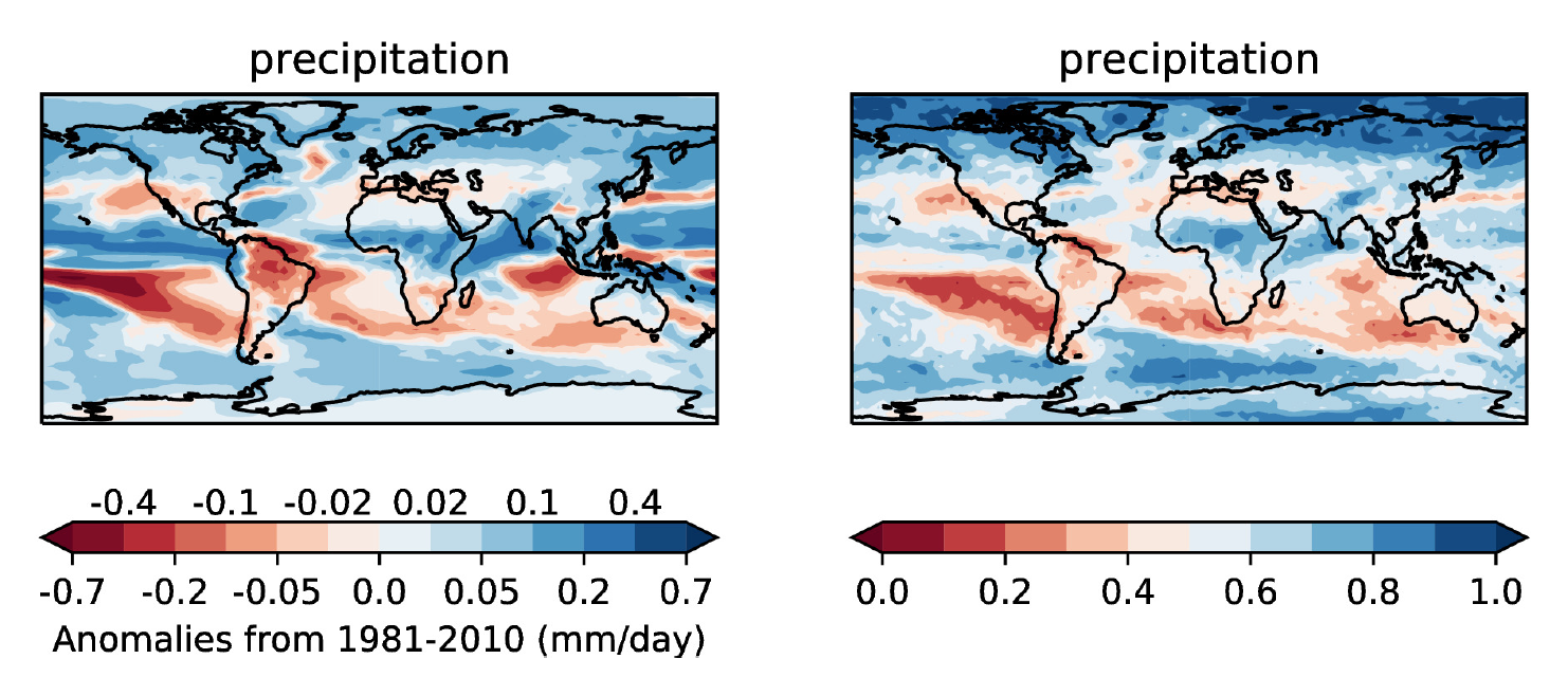 Figure 3. Predictions for 2020–2024 precipitation anomalies relative to 1981–2010. Ensemble mean (left) and probability of above average (right). As this is a two-category forecast, the probability for below average is one minus the probability shown in t