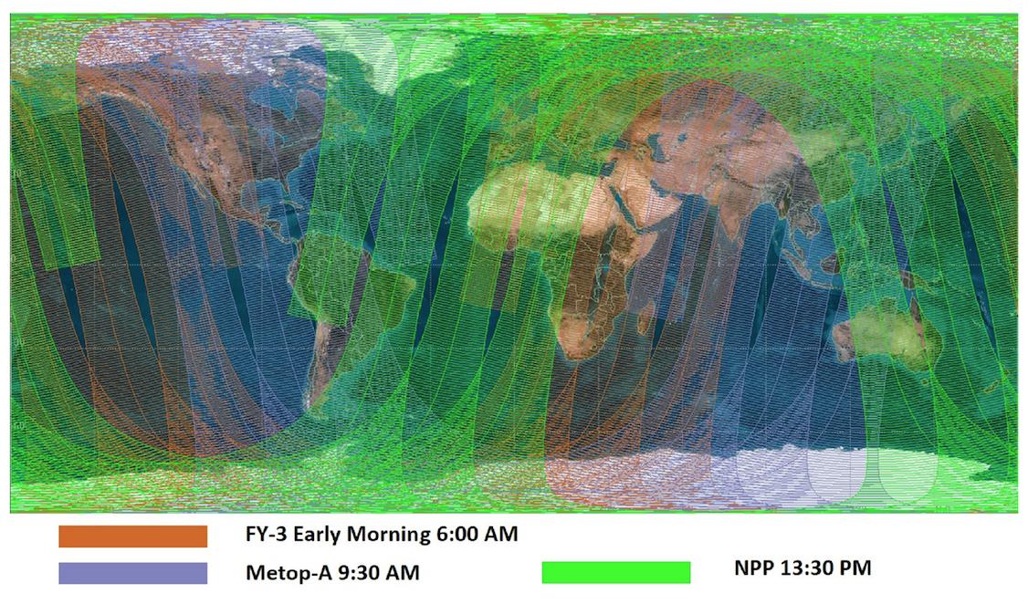 Figure 6. Satellite orbit options