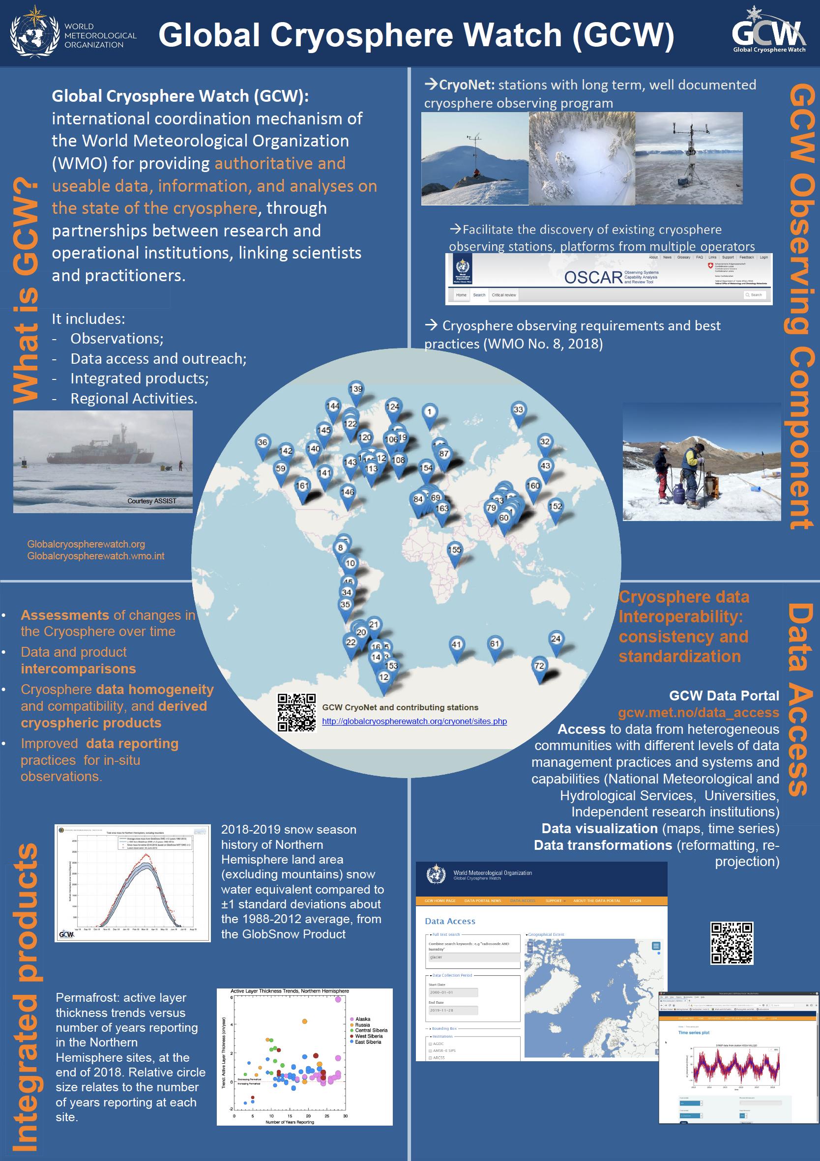 Global Cryosphere Watch Poster COP25