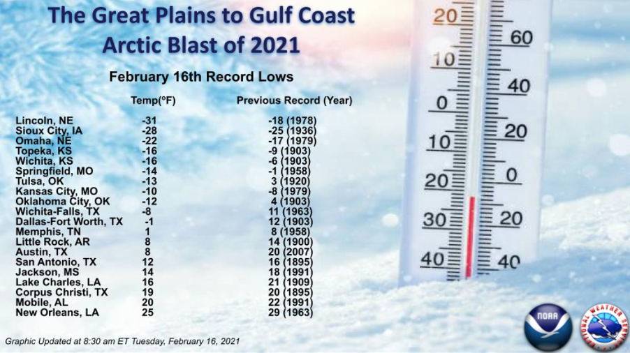 US Cold Wave Feb 2021