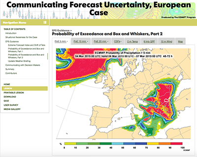 Forecasting Uncertainty module screen