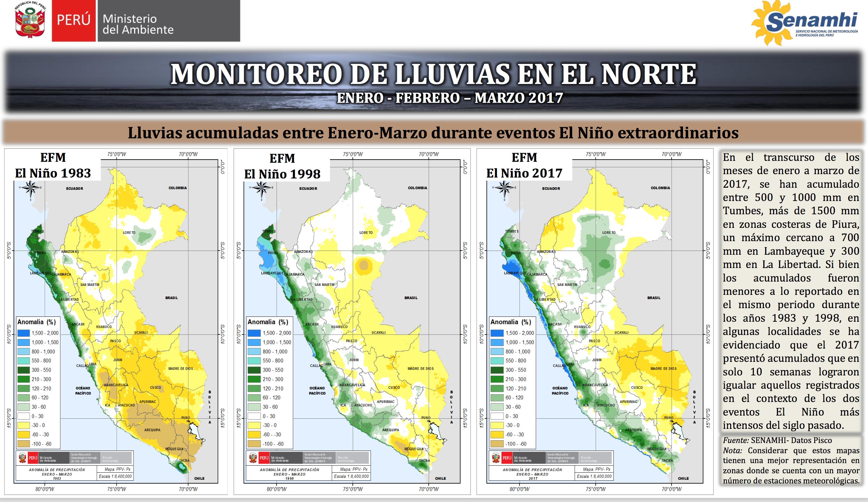 Rainfall in Peru 2017