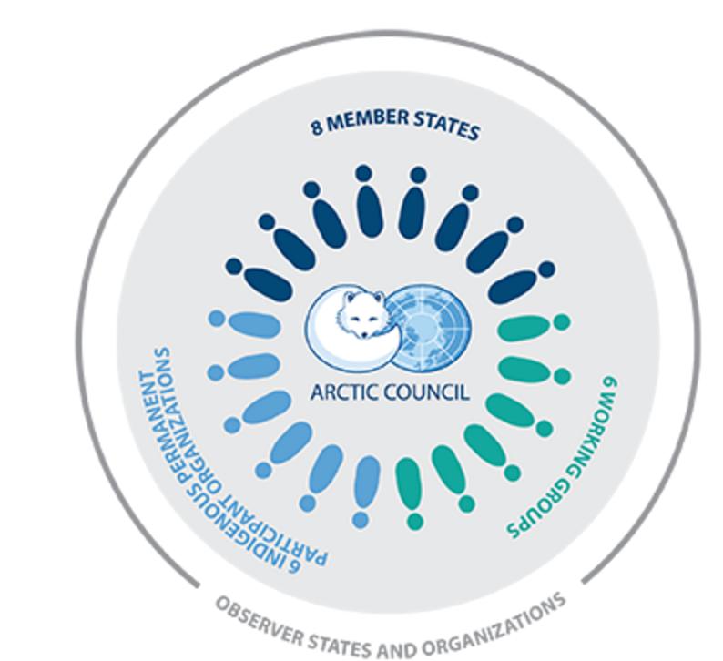 WMO gains observer status at Arctic Council