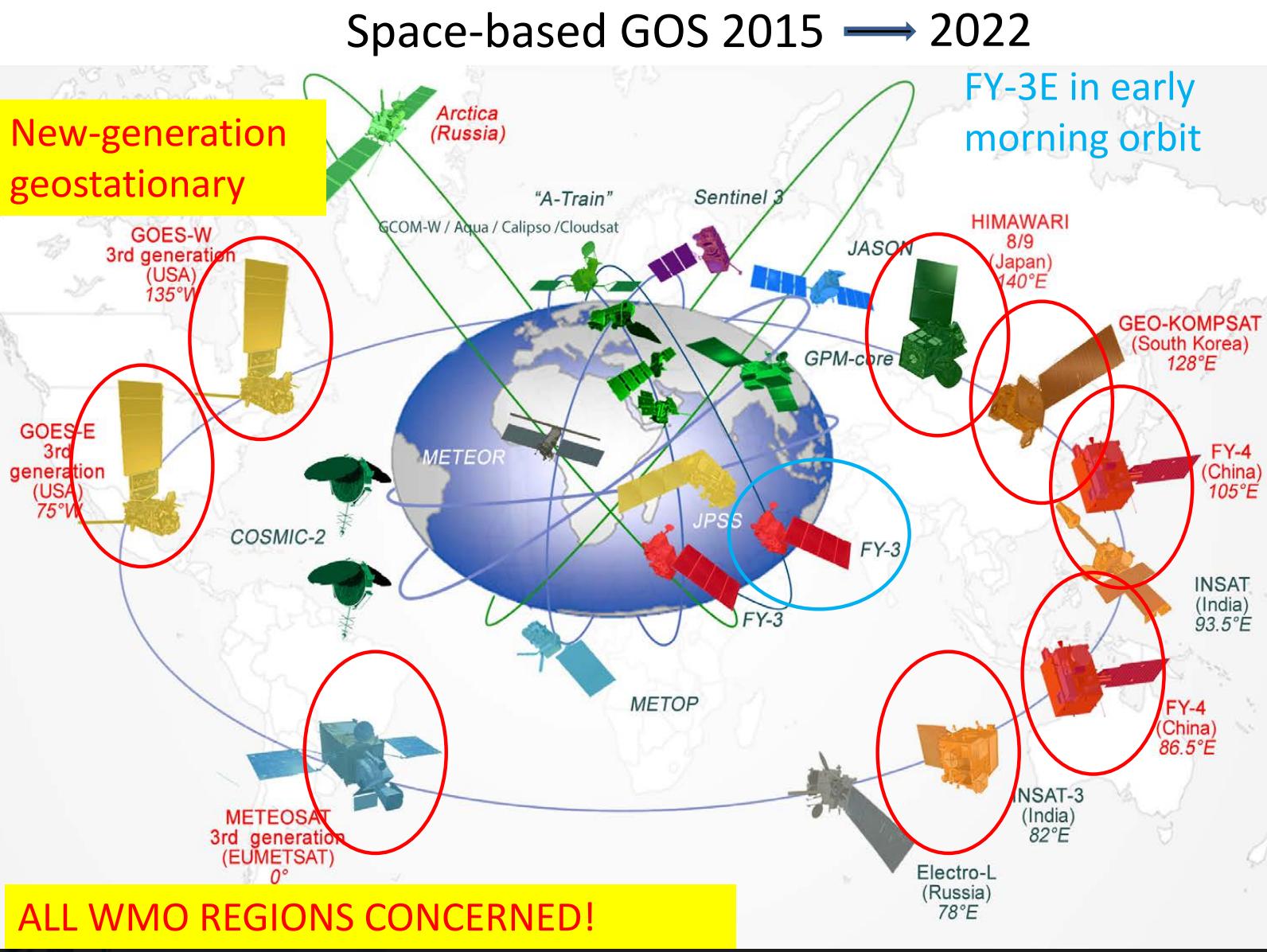 WMO Satellites