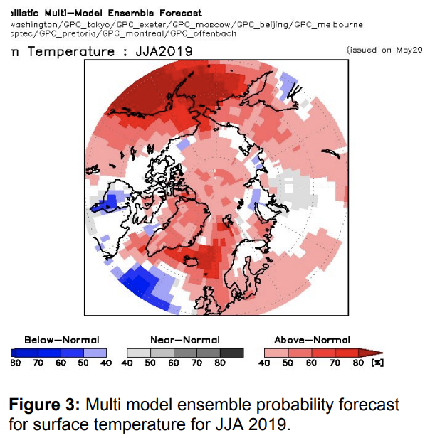 Pan Arctic climate outlook forum May 2019