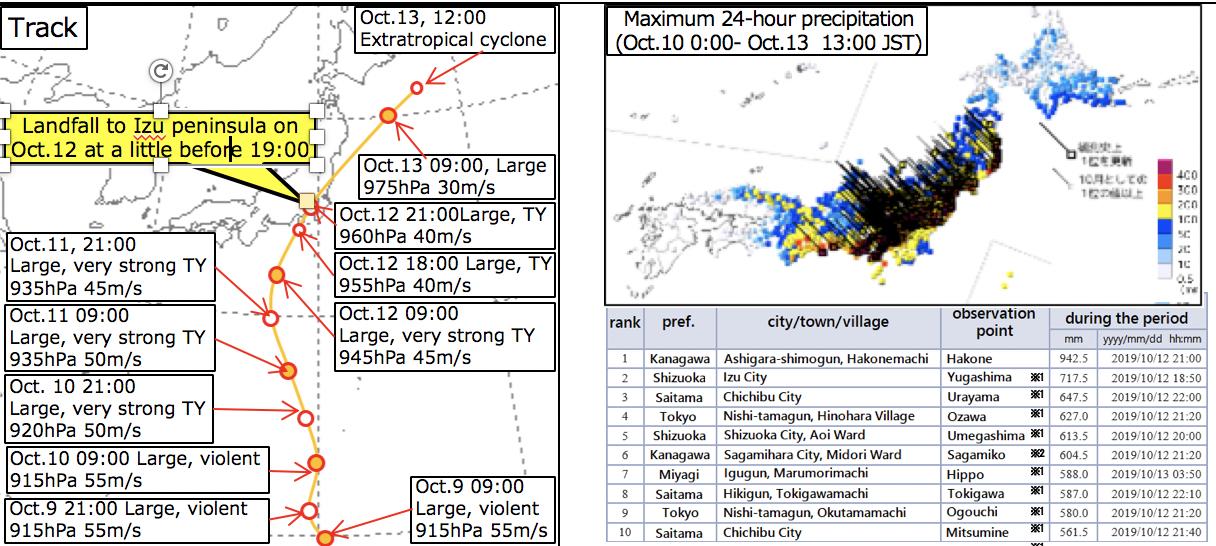 Typhoon Hagibis hits Japan with heavy precipitation