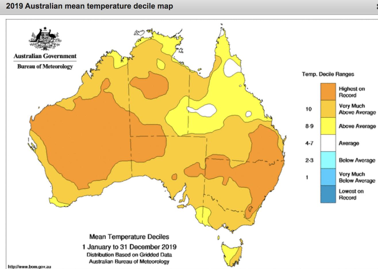 Australia temperature 2019
