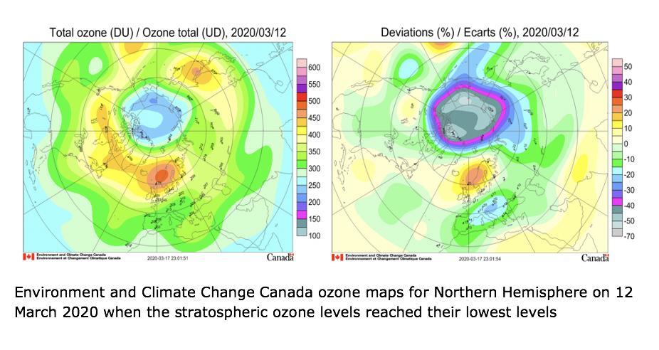 Arctic ozone hole 2020