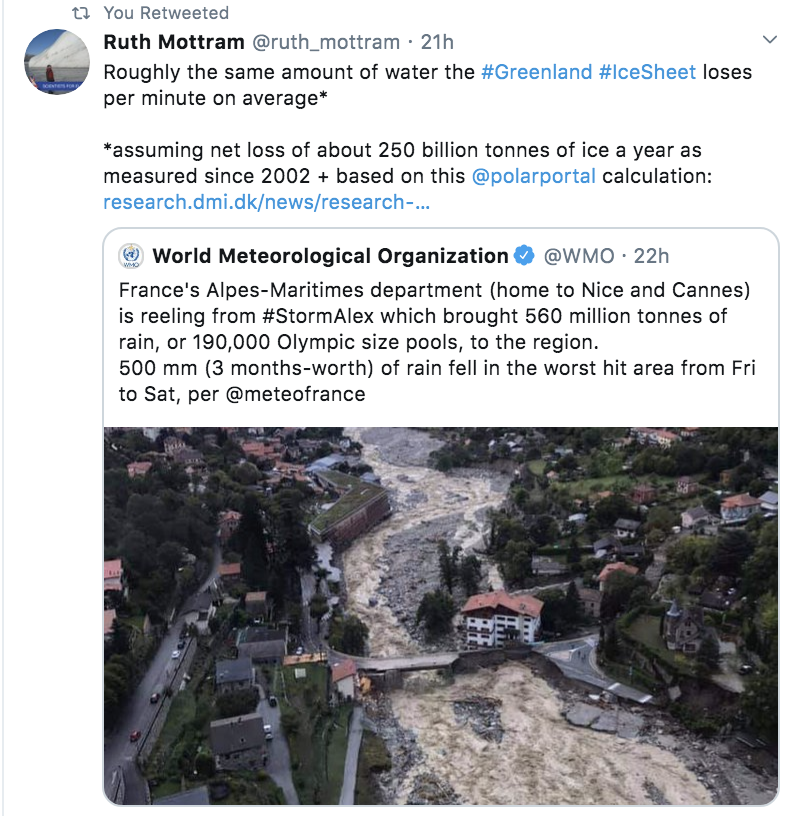 Mediterranean episode causes flooding in France Oct 2020