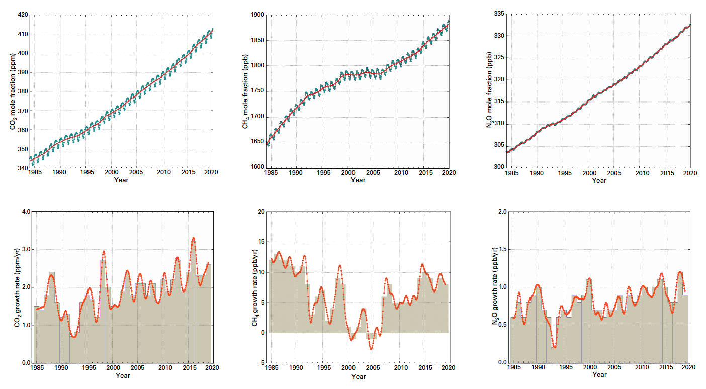 Near-real-time monitoring of global CO2 emissions