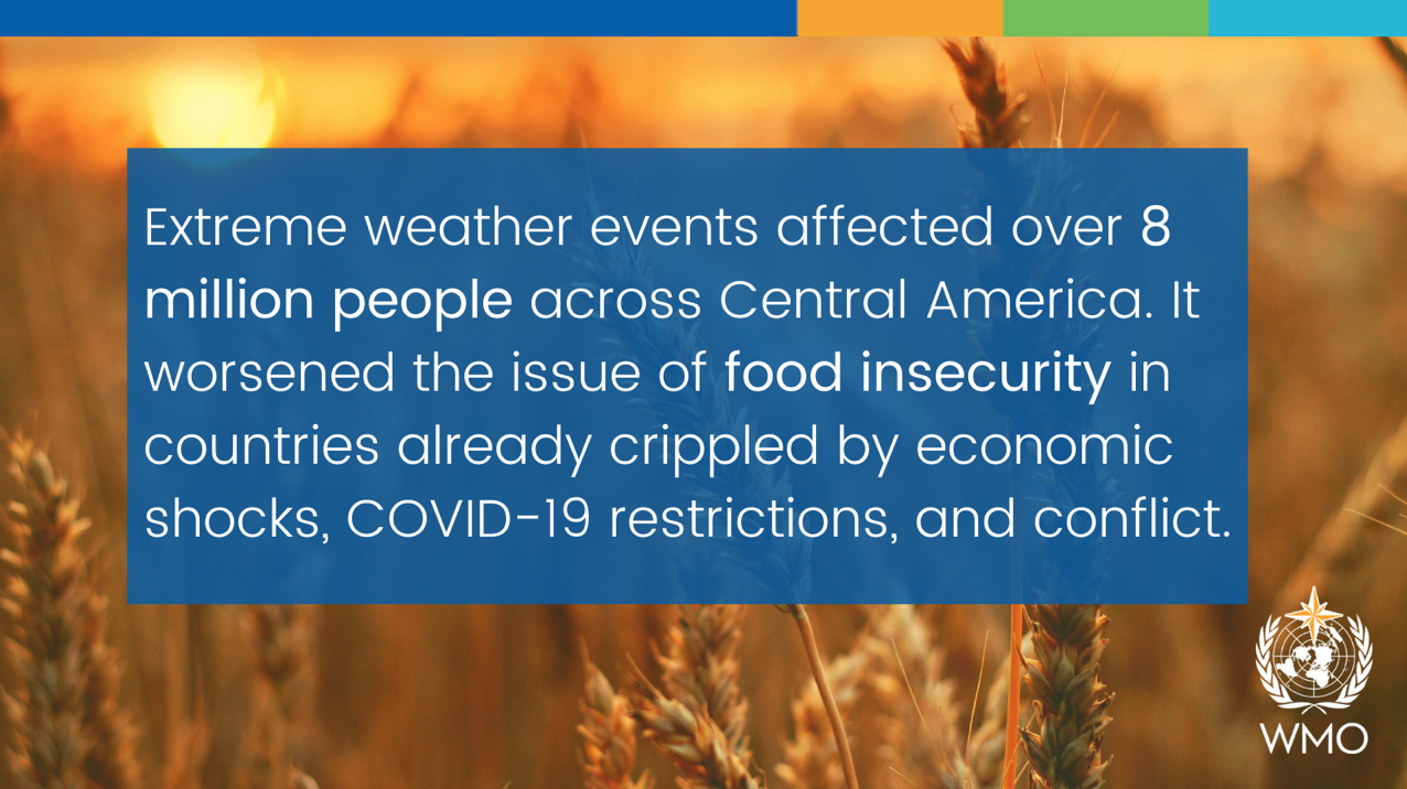 LAC Climate State 2020 - Food Security