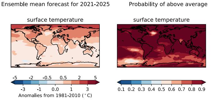 Predictions 2021-2025 near surface temp.png