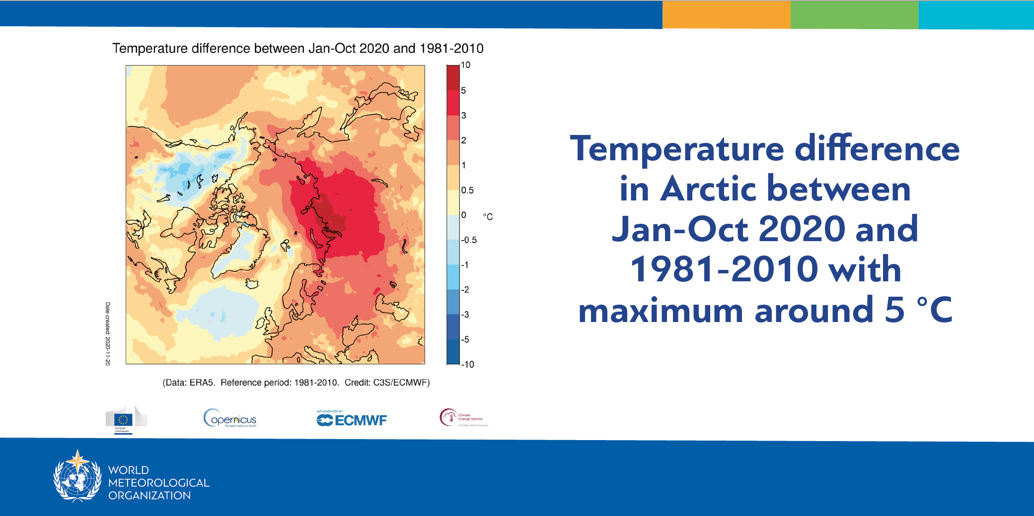 State_of_Global_Climate_Temp_difference_in_Arctic