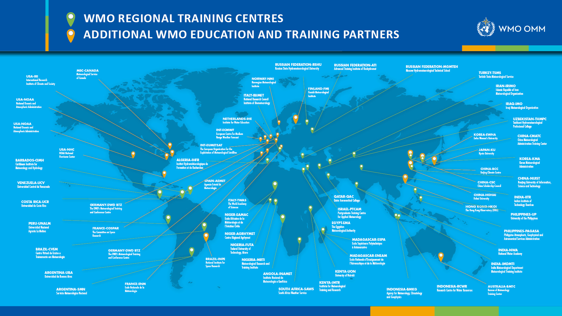 map of the globe with indications and RTCs and other collaborating institutions and partners