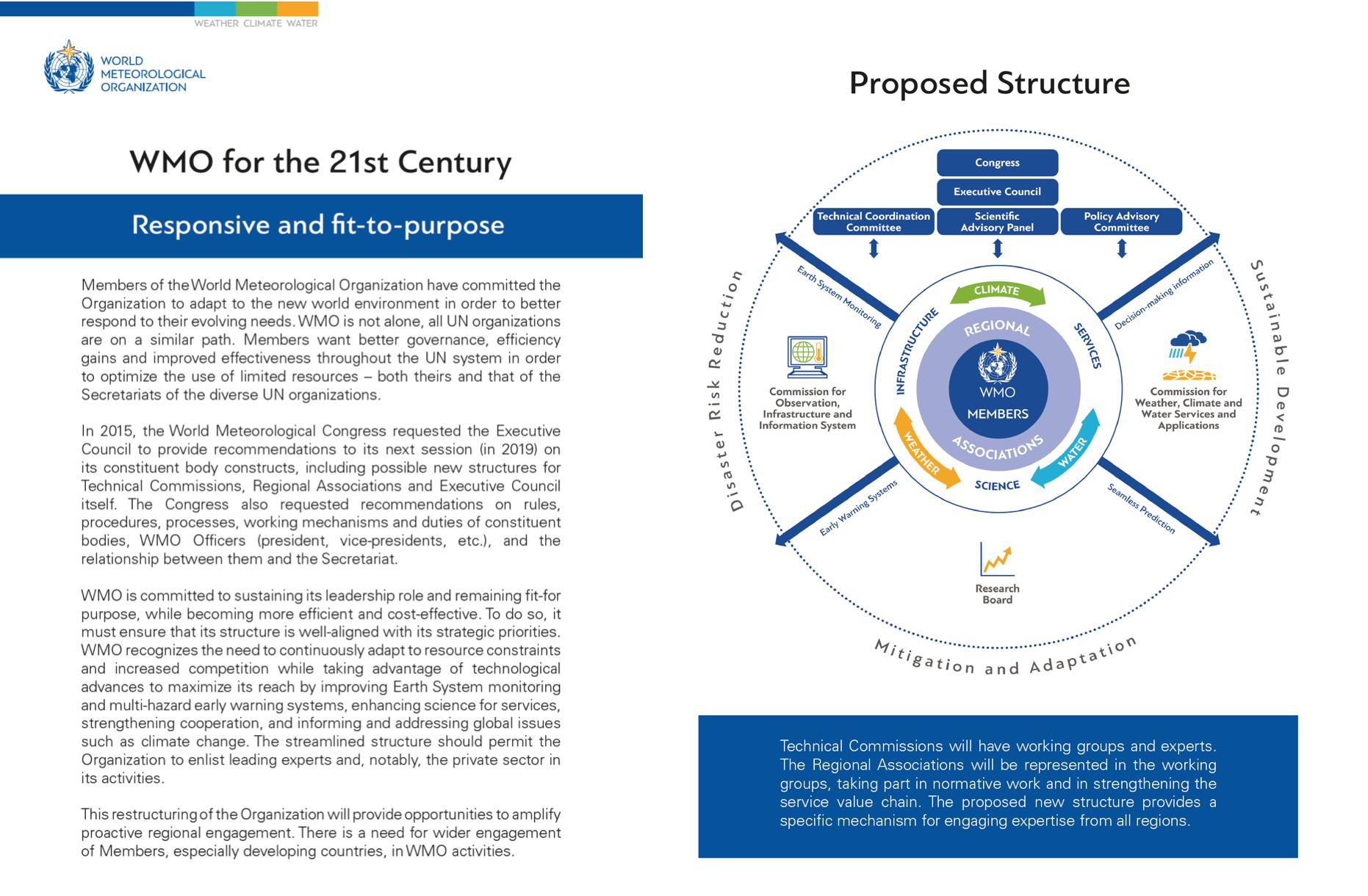 WMO Reform Brochure