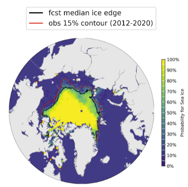 Arctic ice extent outlook 2021