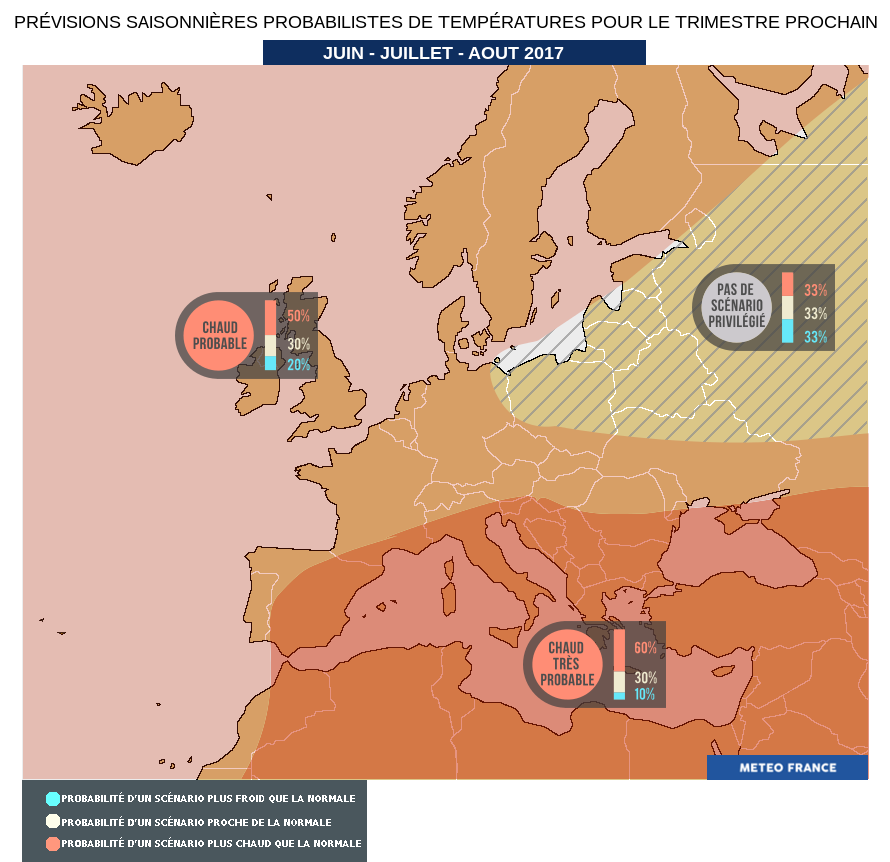 Meteo France probabilistic forecast June-August