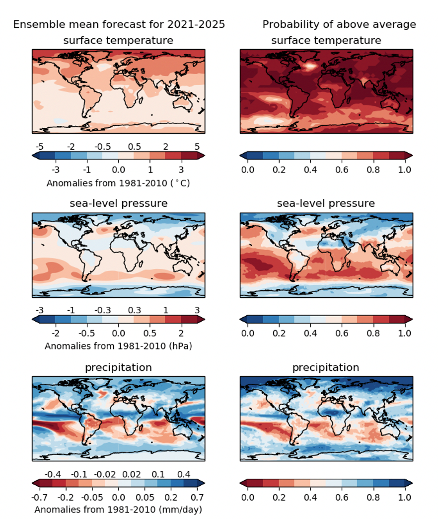 New climate predictions