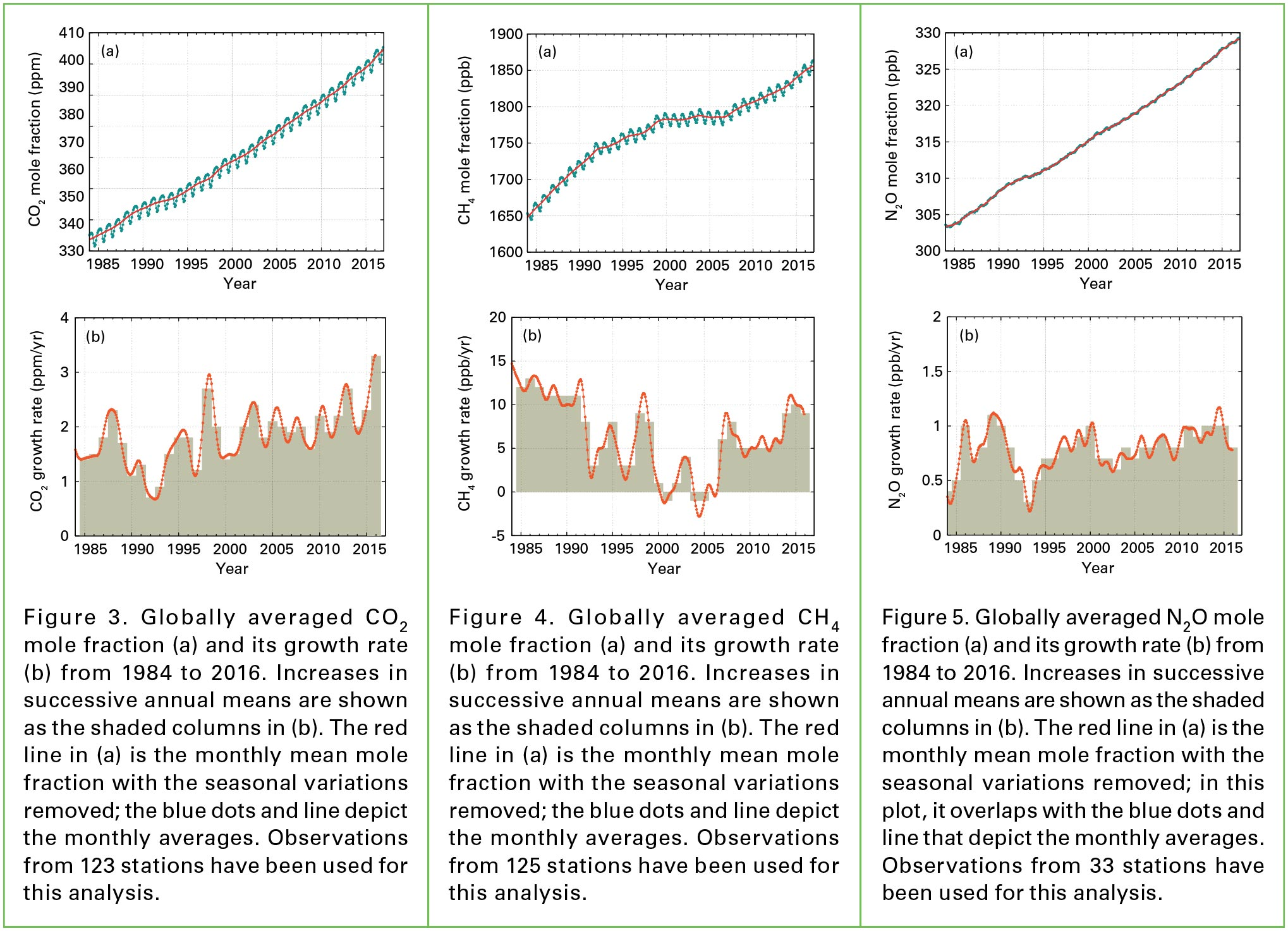 Record surge in CO2 levels. Highest in 800,000 years. - Page 2 Pr_2.jpg?C1XOKj4Rrs3mF