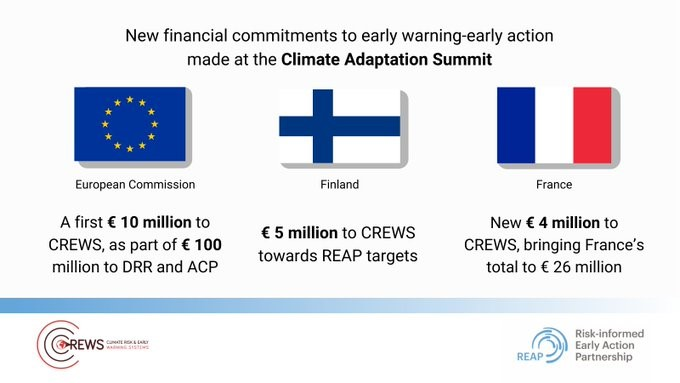 Climate Adaptation Summit