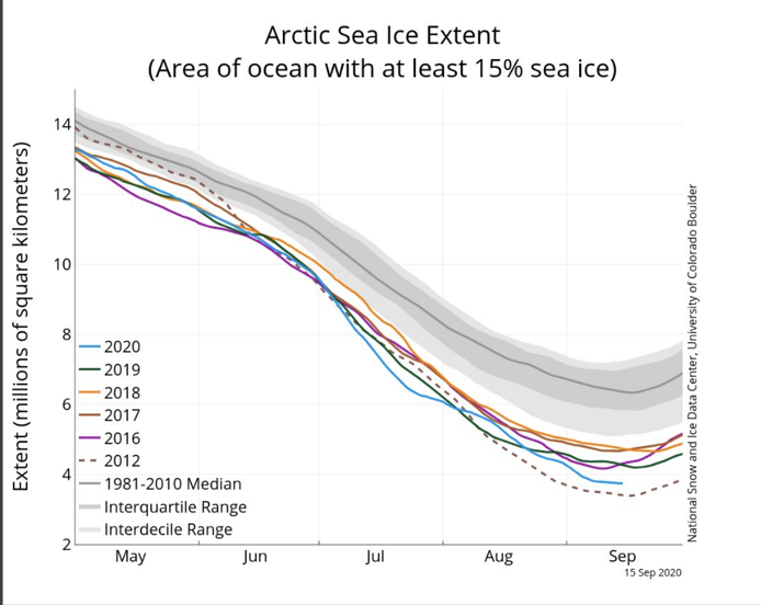 Sea ice September 2020