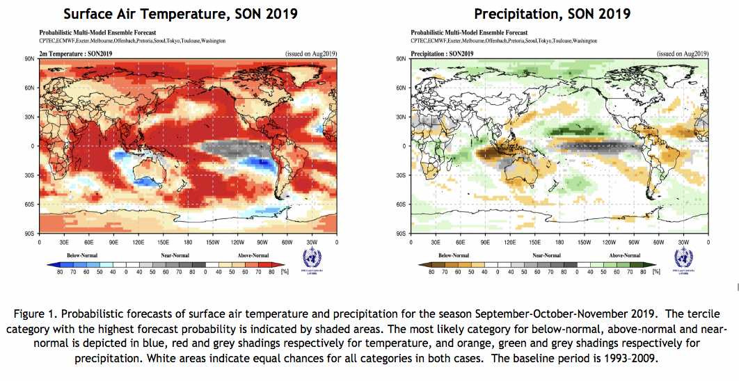 Global Seasonal Climate Update 1.9.2019