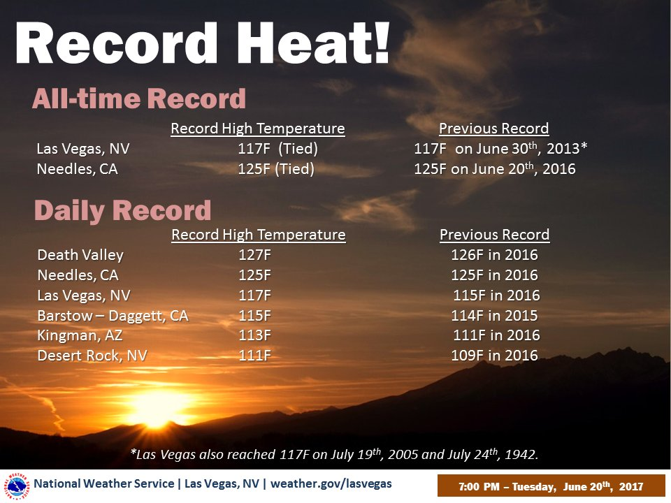 Record heat in Southwest USA