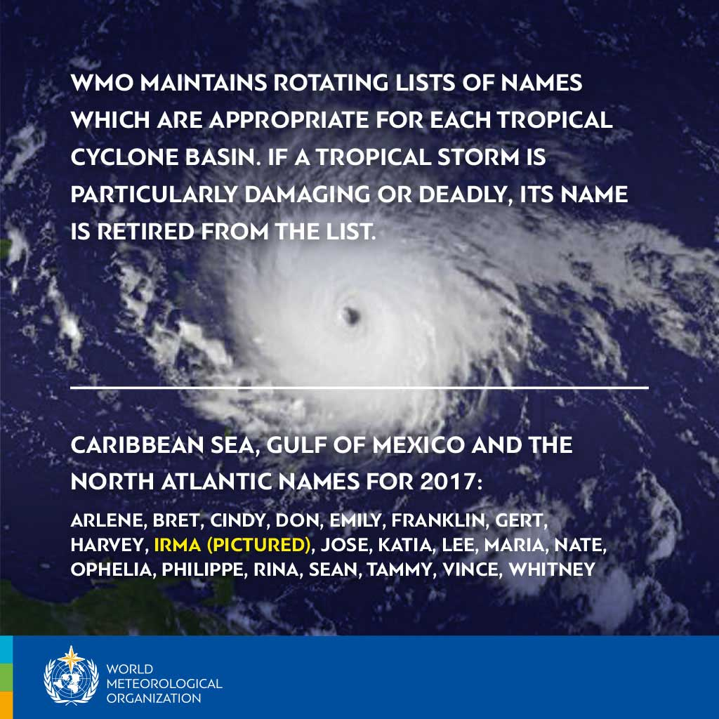 Atlantic basin tropical storm names 2017