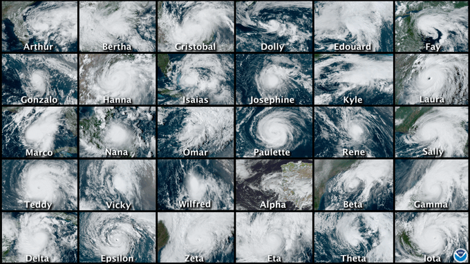Atlantic hurricane season 2020: NOAA Satellites