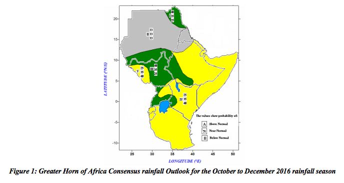 Climate Outlook Great Horn of Africa, Oct-Dec 2016