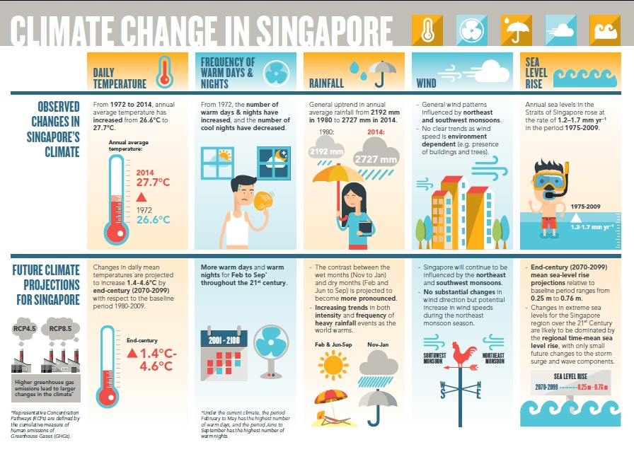 time saver standards for urban design pdf free download