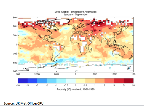 Provisional WMO Statement on the Status of the Global Climate in 2016
