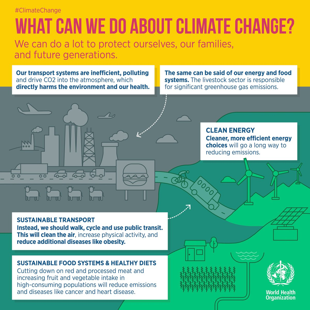 Conference On Health And Climate Focuses On Paris Agreement World