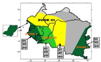 Prévisions Climatiques Saisonnières  en Afrique Centrale PRESAC / WMO