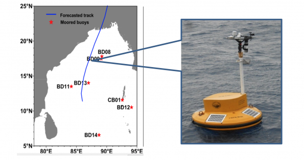 Updated Buoy System in Northern Bay of Bengal
