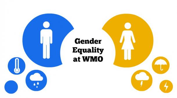 gender equality world meteorological organization food bank clip art free food bank clip art free