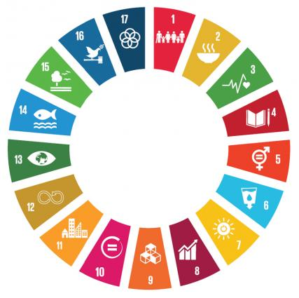 Wmo Contributing Sustainable Development Goals Sdgs on United Nations Goals