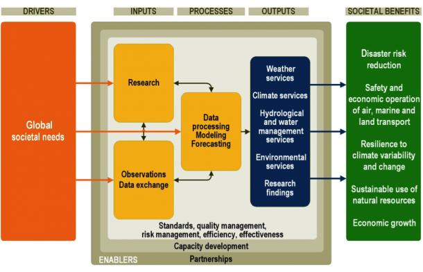 vision  mission  strategic priorities