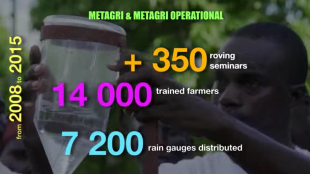 METAGRI empowers African farmers with weather and climate knowledge.